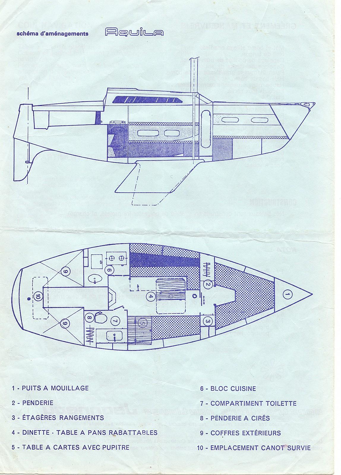 Aquila voilier - Distance en milles nautiques entre 2 ports ...