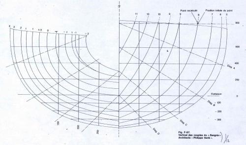 plan-de-forme-sangria-02