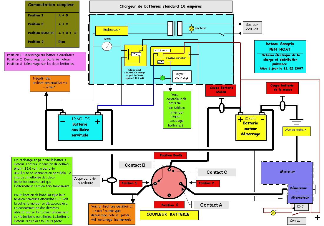 Schema circuit electrique bateau