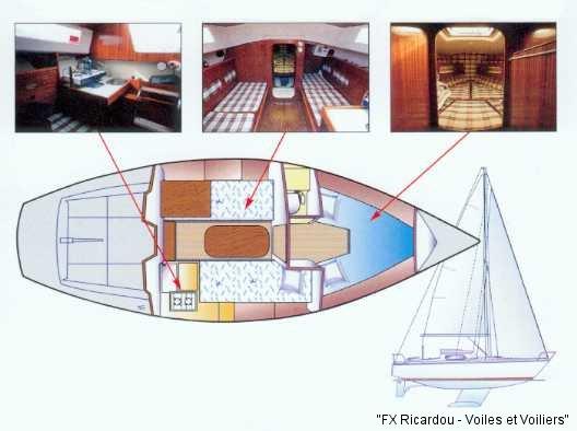 caract ristiques du voilier sangria. Black Bedroom Furniture Sets. Home Design Ideas